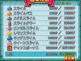 【隠れスライム】お前ら「おりゃああ!ハァハァ…」→40万 エル子「ふん!」→110万【動画】