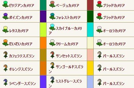 今、染色レア花やダイヤ花を買うなら時期がいい。バザーへ急げ!