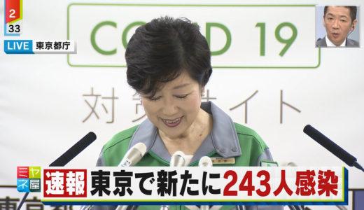 【悲報】東京都+243人コロナ感染で過去最多を更新 新宿に本社があるスクエニ…v5.3開発は大丈夫なのか?県外に人狼やりに行って大丈夫なのか?