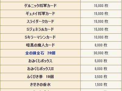 カジノレイド祭りの景品『ふくびき券10枚』が3500枚というのが目玉だろうな。 レートを計算できる人ならわかるだろうけど、これがもっとも価値が高い。